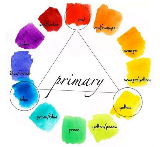 Primary Color wheel